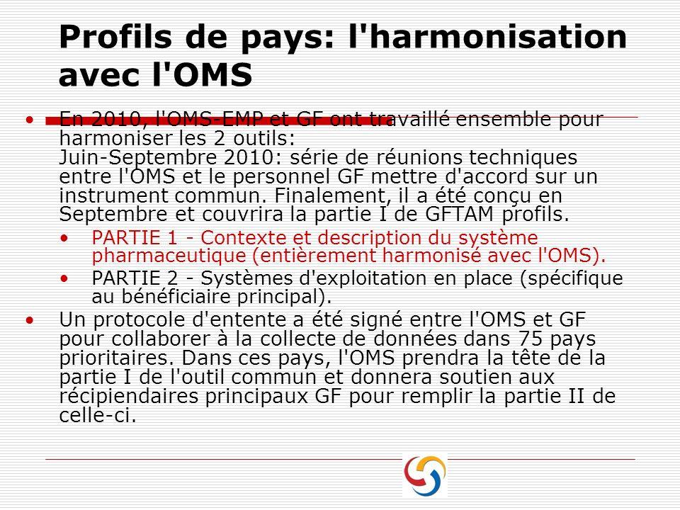 Profils de pays: l harmonisation avec l OMS