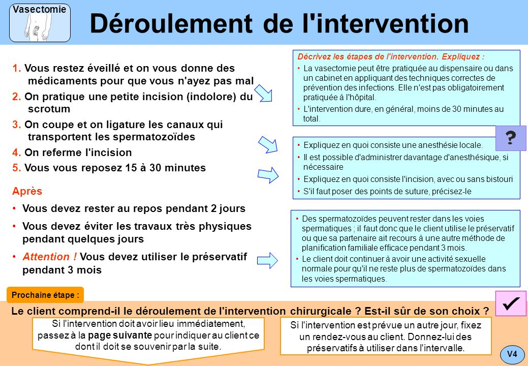 Déroulement de l intervention
