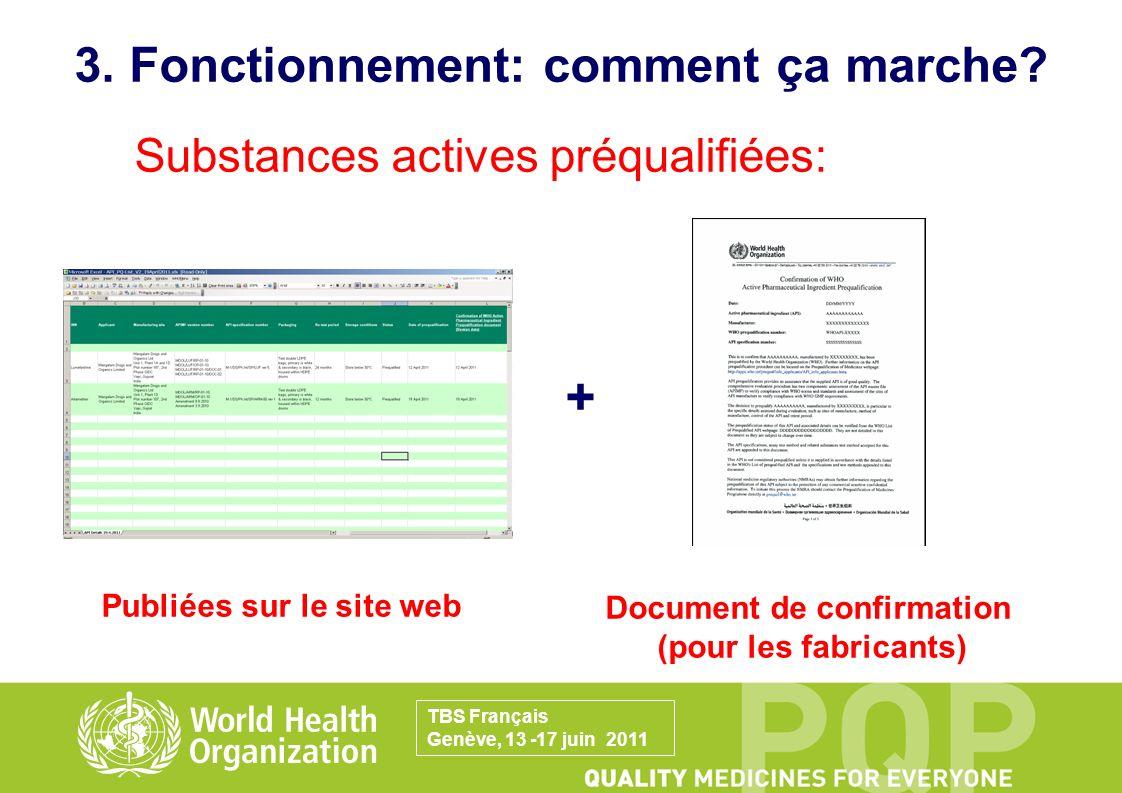 Substances actives préqualifiées:
