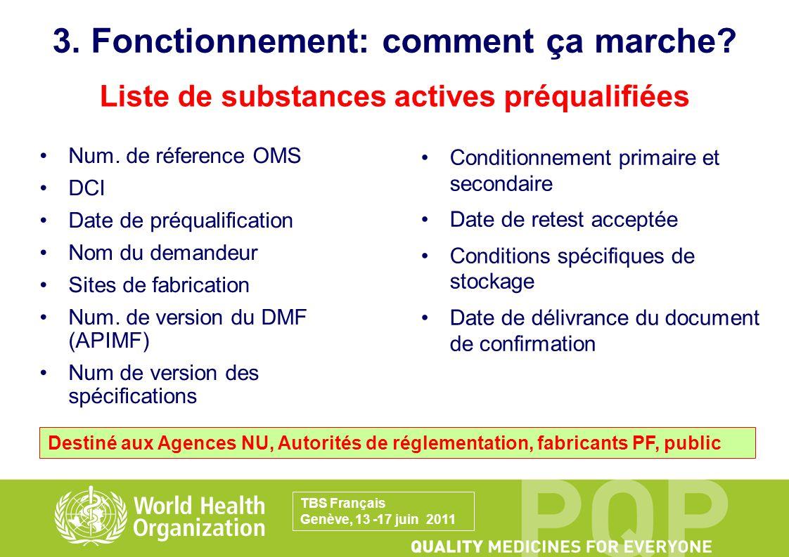 Liste de substances actives préqualifiées