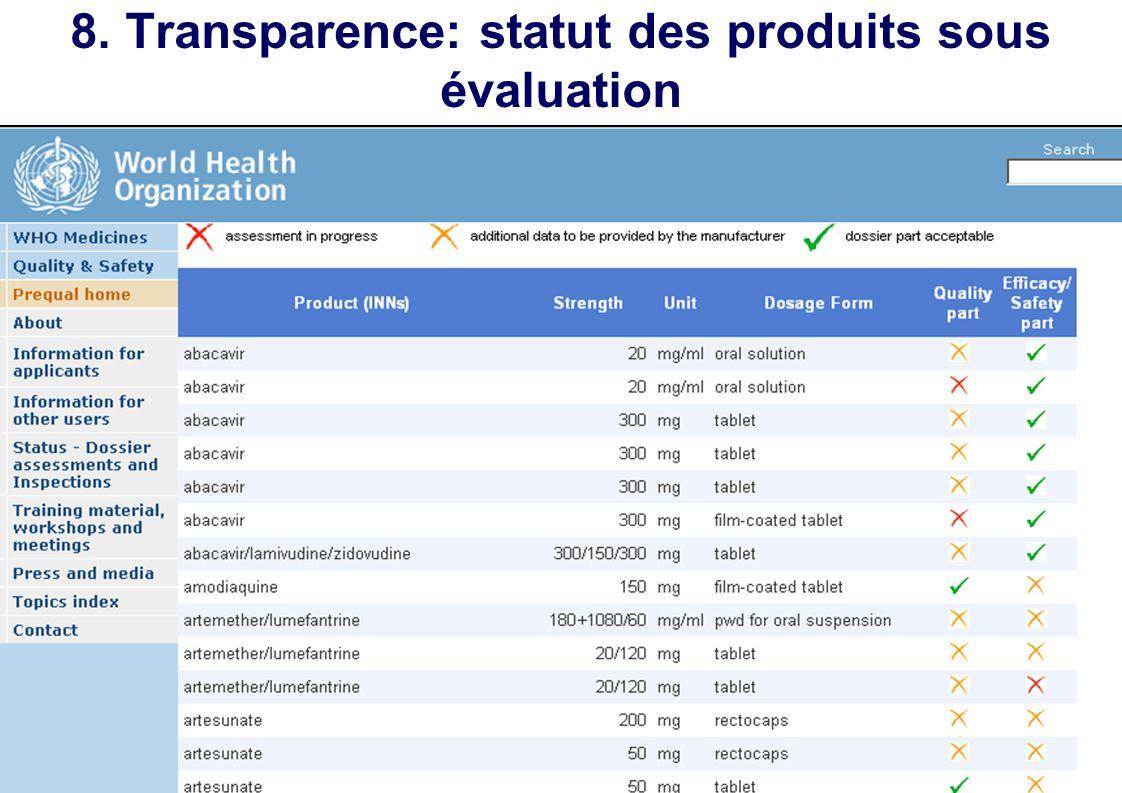 8. Transparence: statut des produits sous évaluation