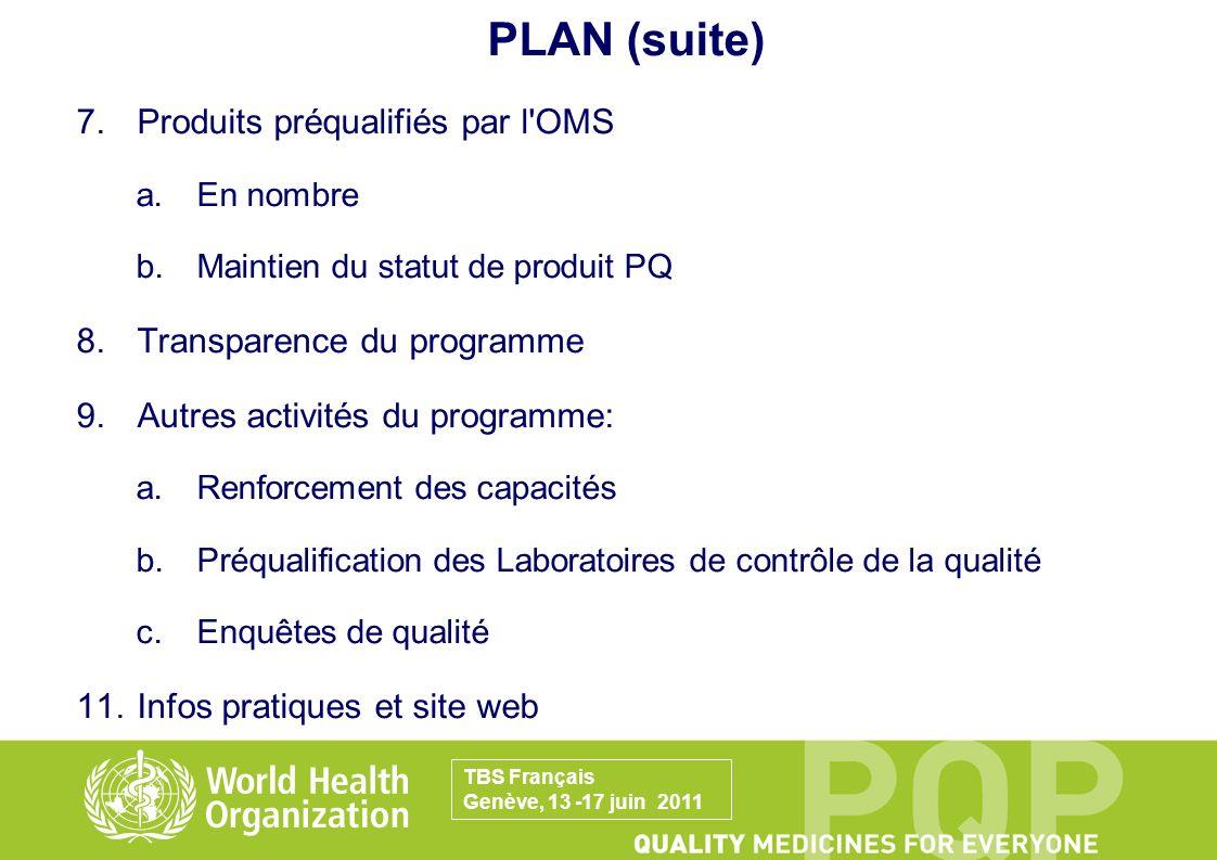 PLAN (suite) Produits préqualifiés par l OMS