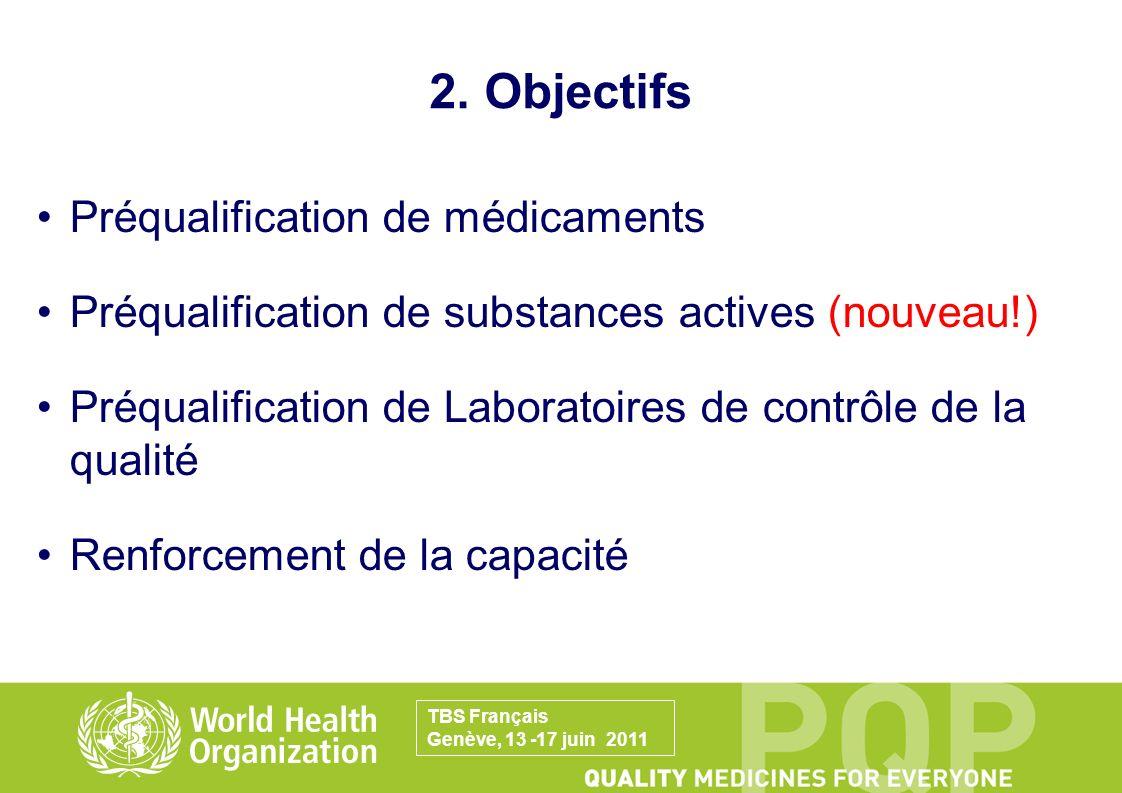 2. Objectifs Préqualification de médicaments