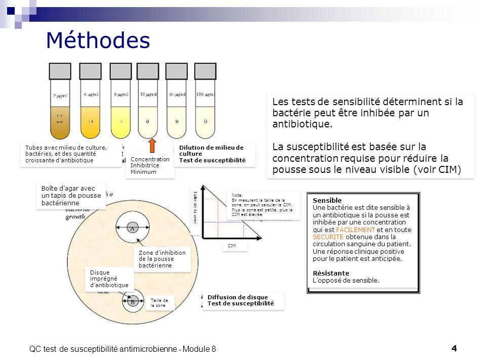 Méthodes Les tests de sensibilité déterminent si la bactérie peut être inhibée par un antibiotique.