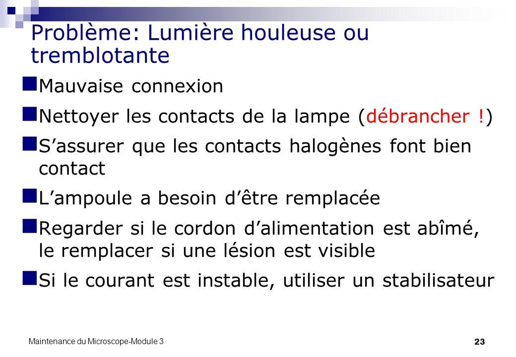 Problème: Lumière houleuse ou tremblotante
