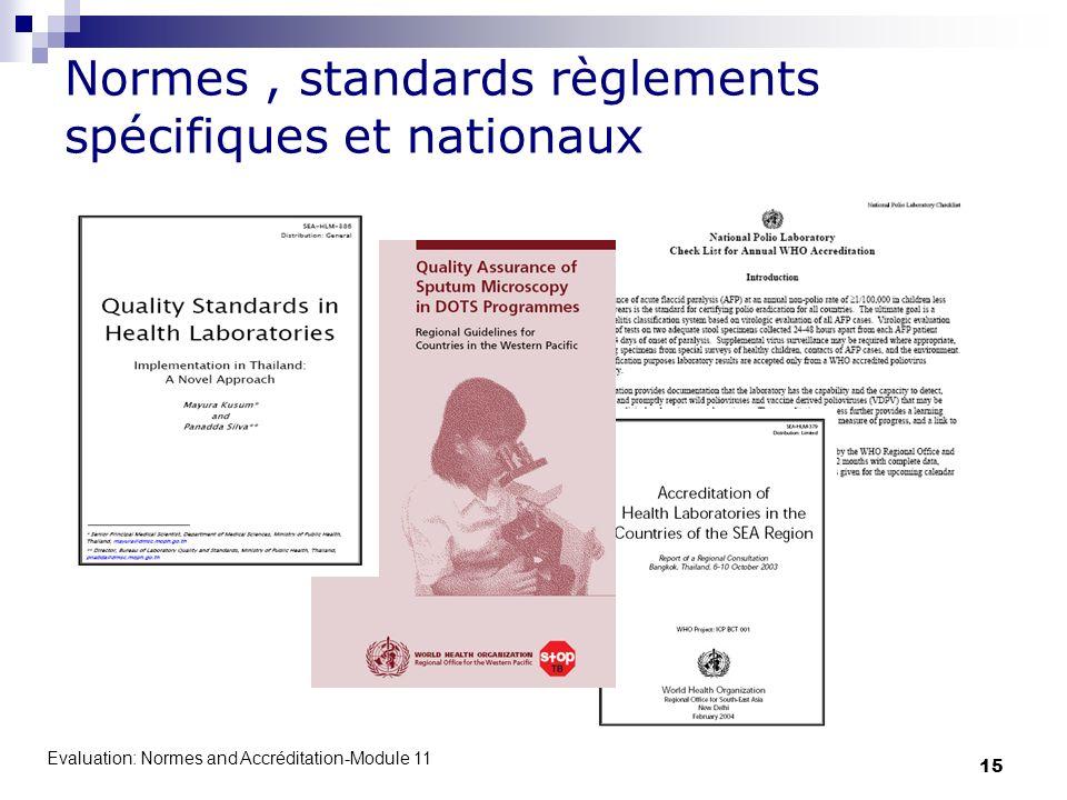 Normes , standards règlements spécifiques et nationaux