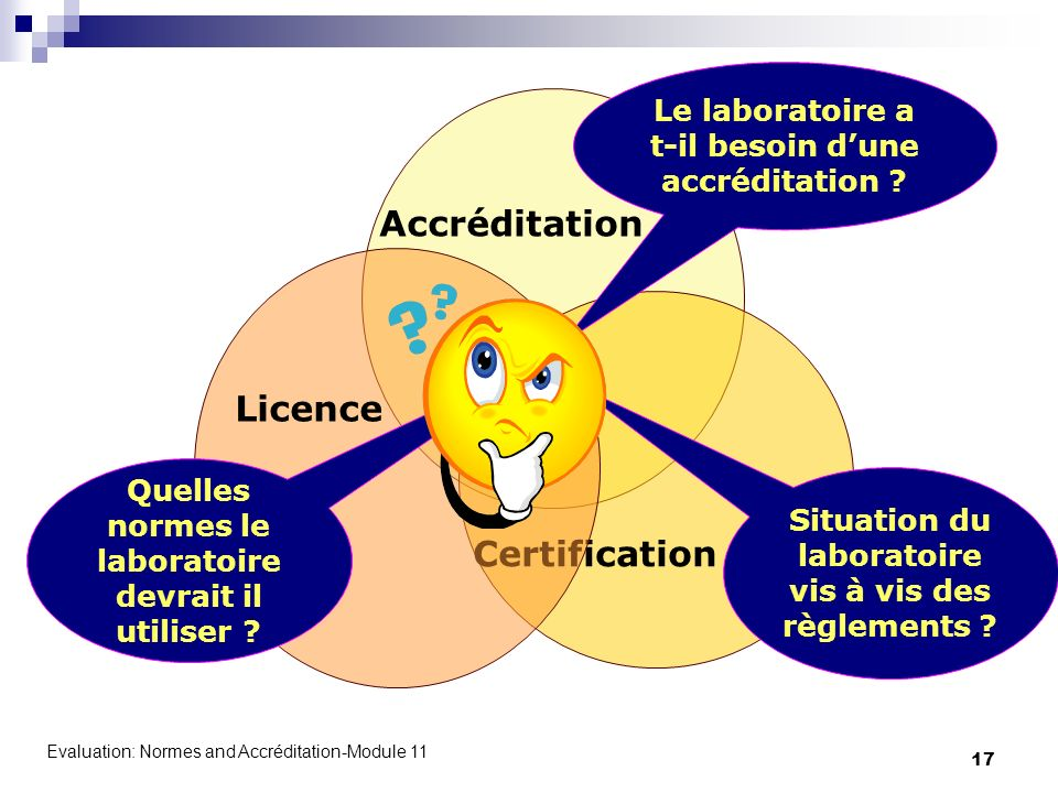 Accréditation Certification Licence