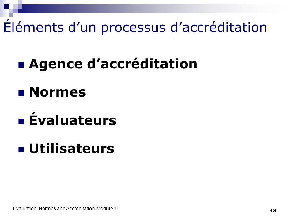 Éléments d'un processus d'accréditation