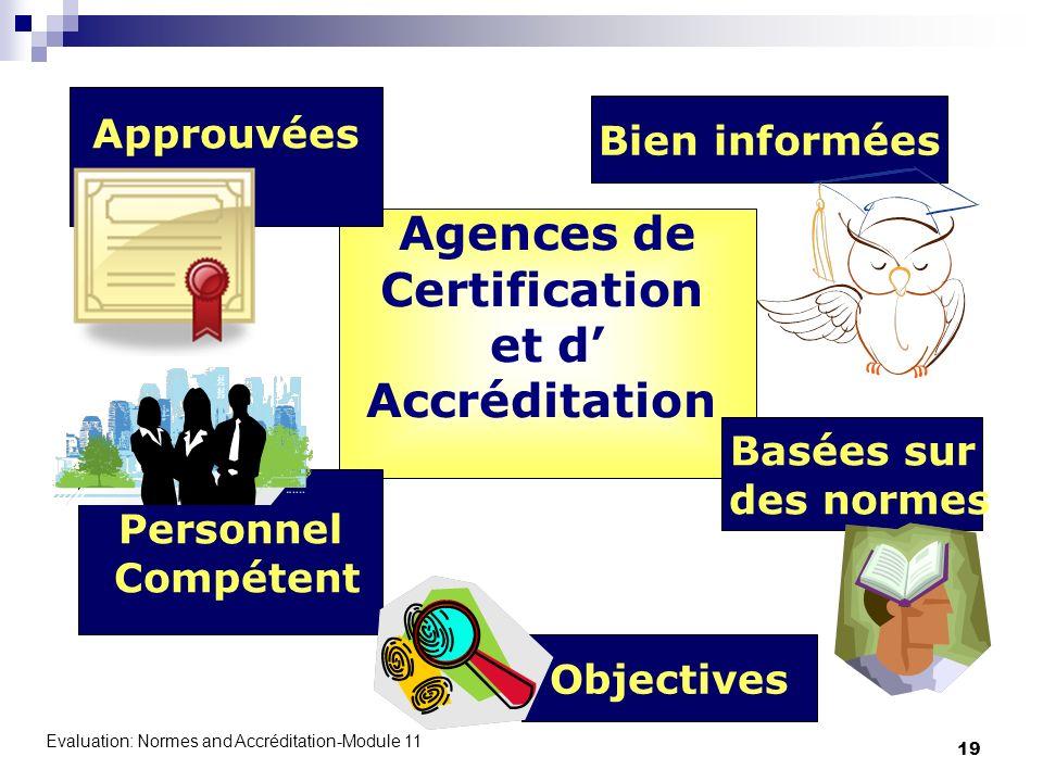 Agences de Certification et d' Accréditation