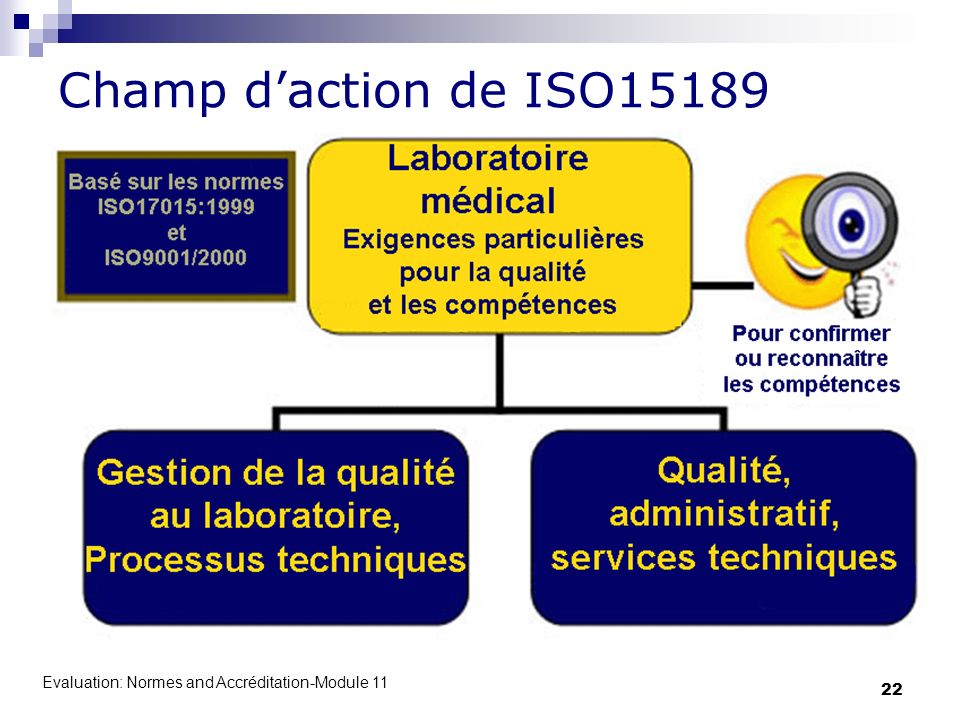 Champ d'action de ISO15189 Evaluation: Normes and Accréditation-Module 11