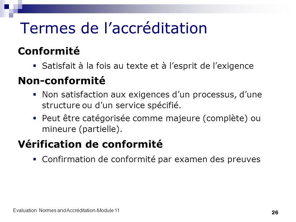 Termes de l'accréditation