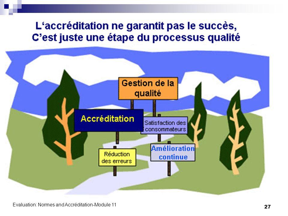 Evaluation: Normes and Accréditation-Module 11