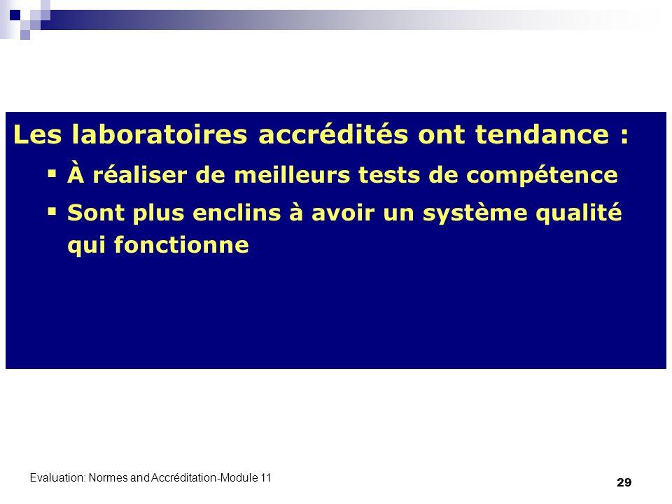 Les laboratoires accrédités ont tendance :