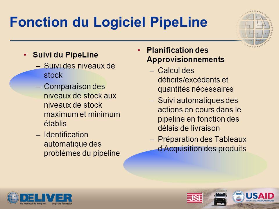 Fonction du Logiciel PipeLine