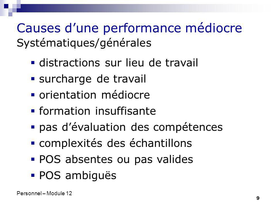 Causes d'une performance médiocre