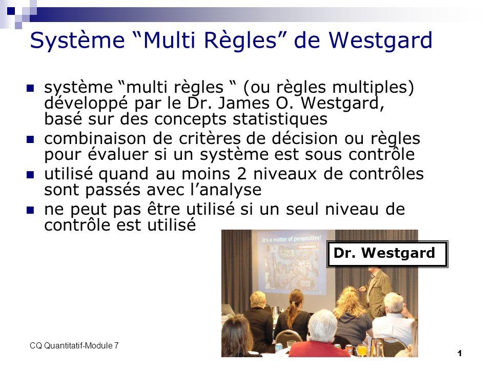 Système Multi Règles de Westgard