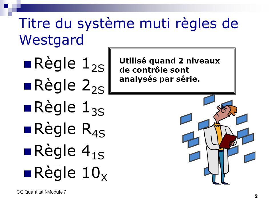 Titre du système muti règles de Westgard