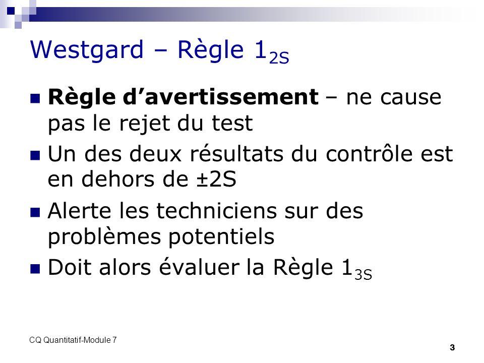 Westgard – Règle 12S Règle d'avertissement – ne cause pas le rejet du test. Un des deux résultats du contrôle est en dehors de ±2S.