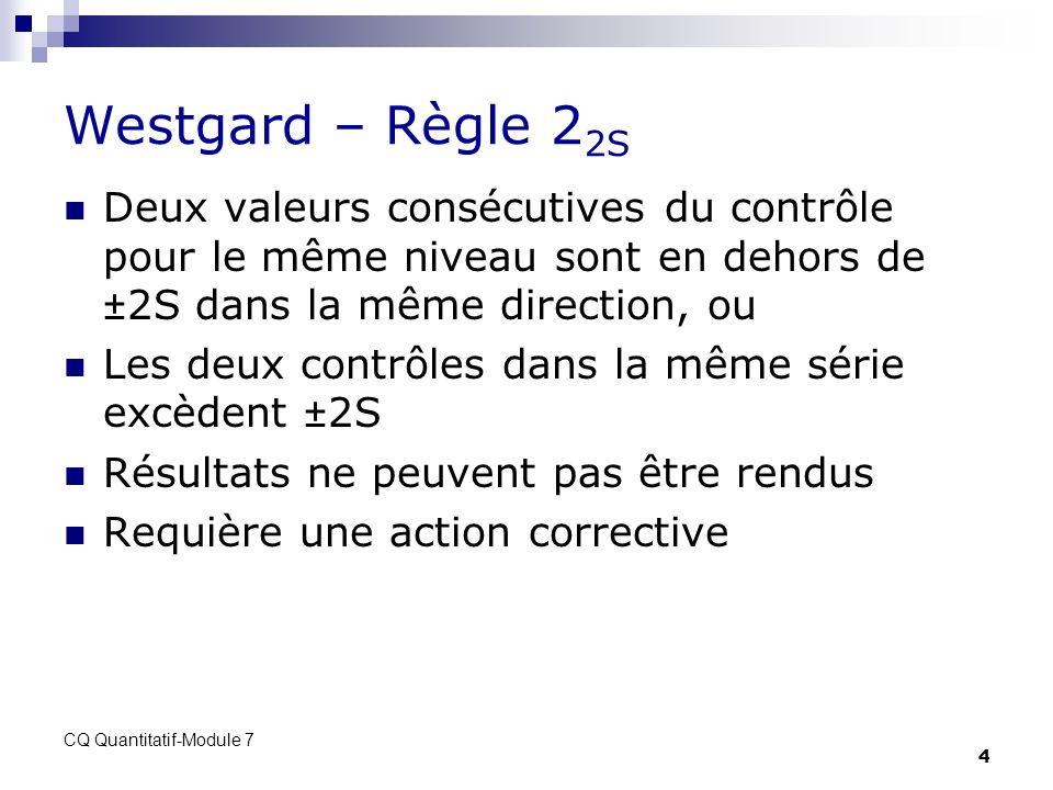 Westgard – Règle 22S Deux valeurs consécutives du contrôle pour le même niveau sont en dehors de ±2S dans la même direction, ou.