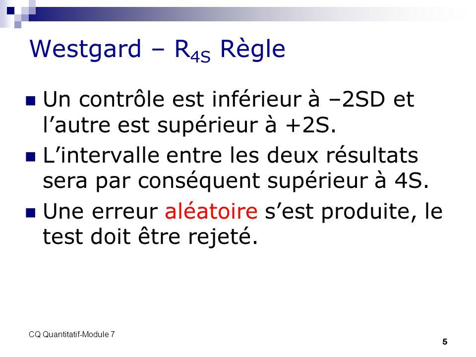 Westgard – R4S Règle Un contrôle est inférieur à –2SD et l'autre est supérieur à +2S.