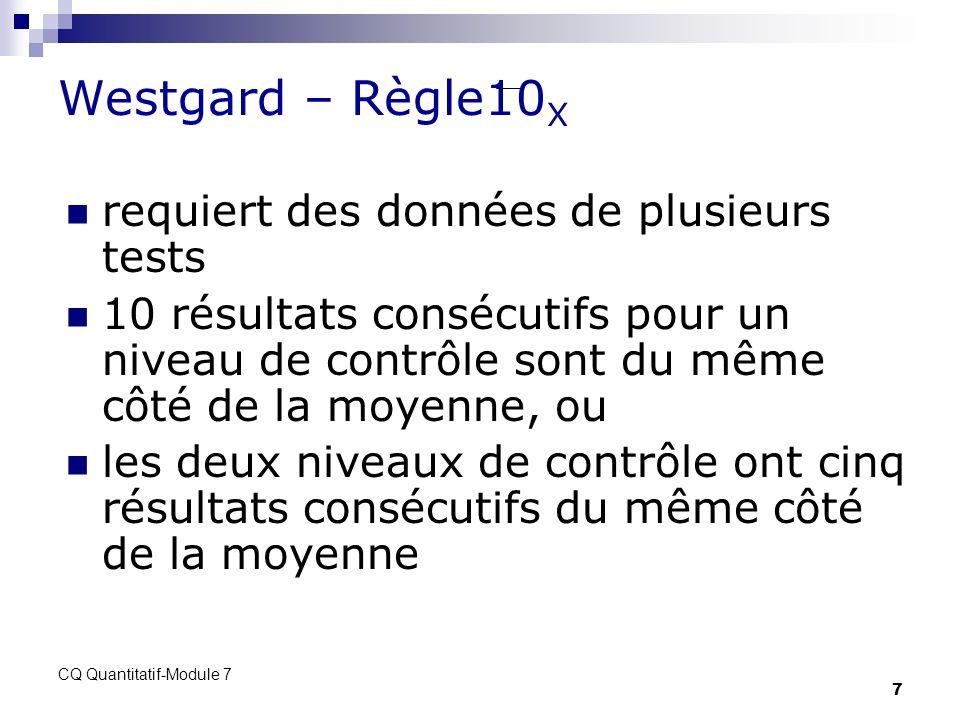 Westgard – Règle10X requiert des données de plusieurs tests