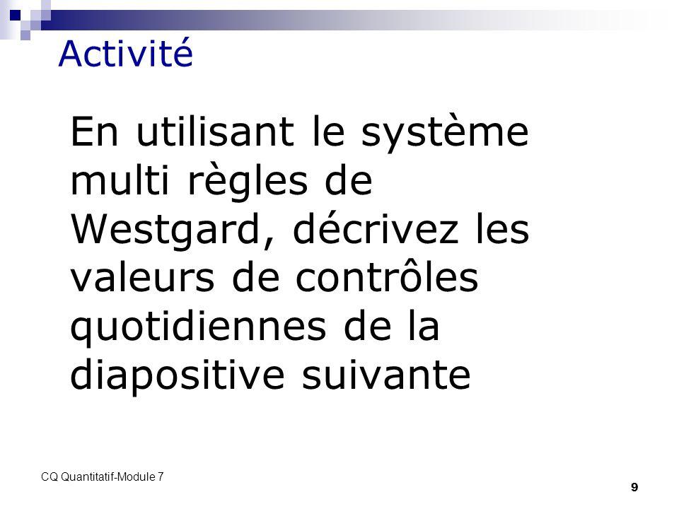 Activité En utilisant le système multi règles de Westgard, décrivez les valeurs de contrôles quotidiennes de la diapositive suivante.