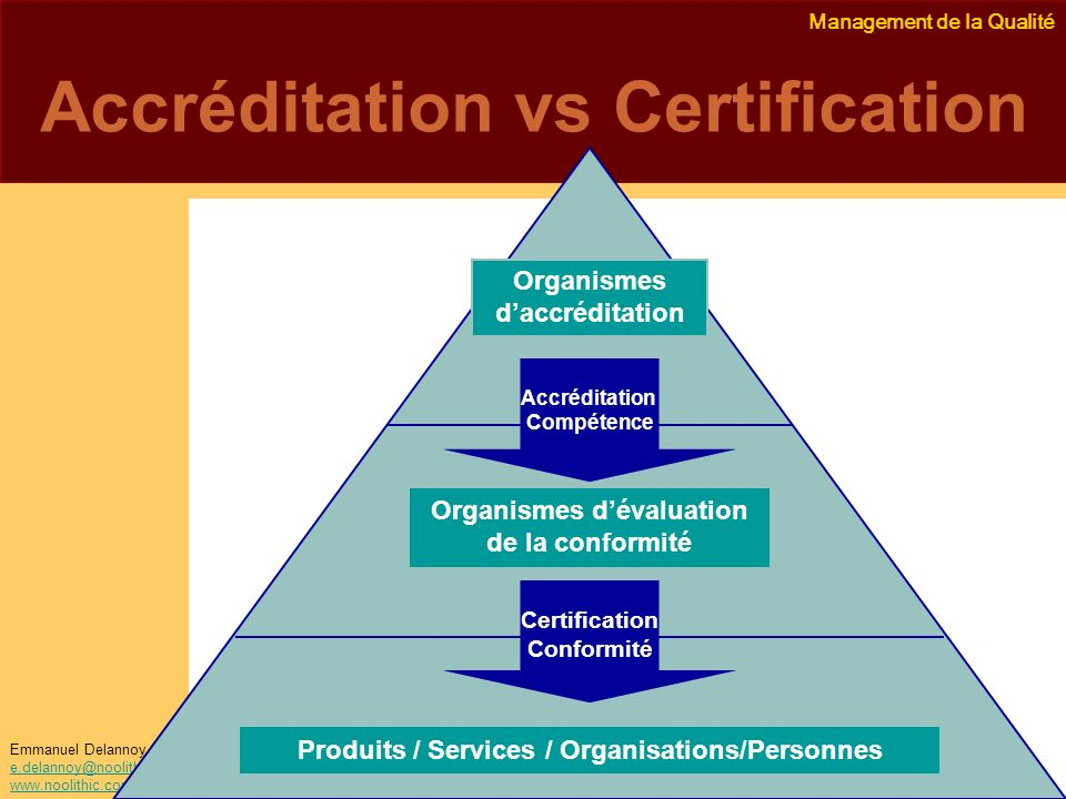 Accréditation vs Certification