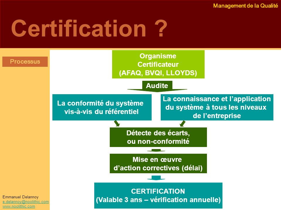 Certification Organisme Certificateur (AFAQ, BVQI, LLOYDS) Audite
