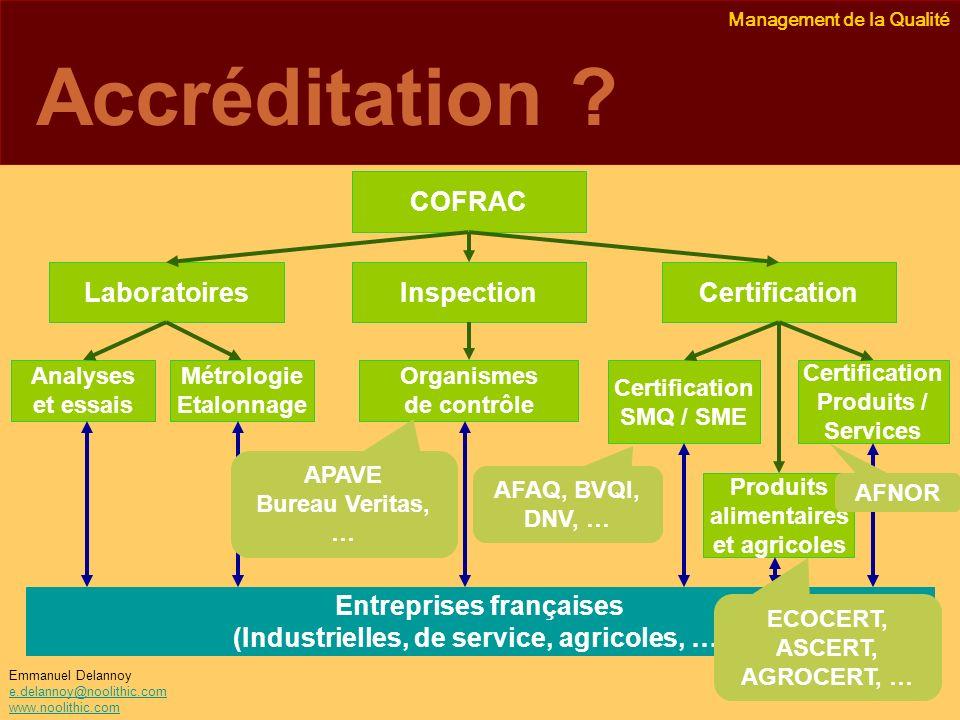 Formation ISO-14001 / CIRAD EMVT