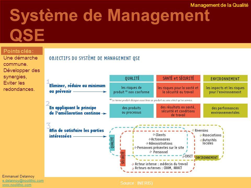 Système de Management QSE