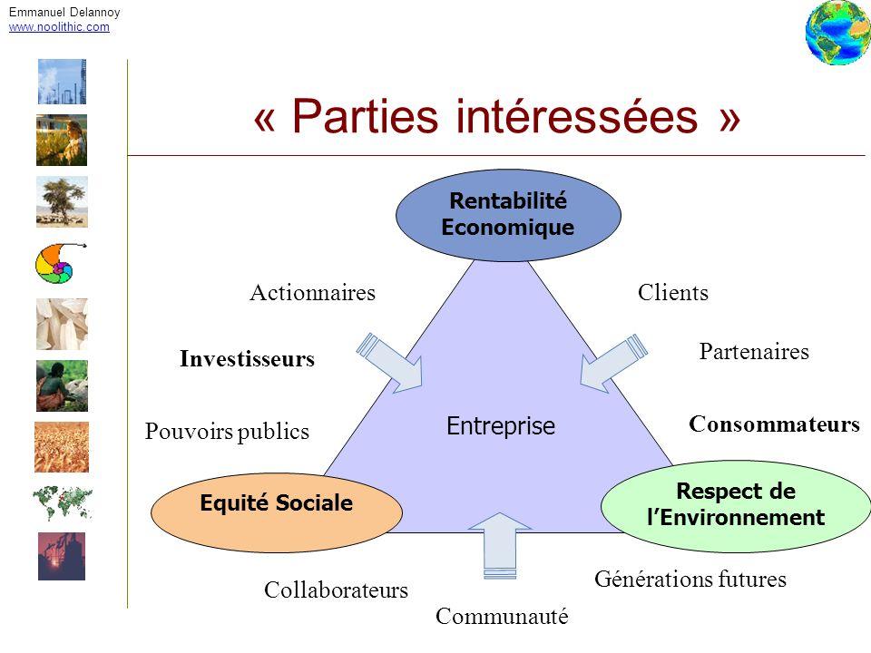 « Parties intéressées »