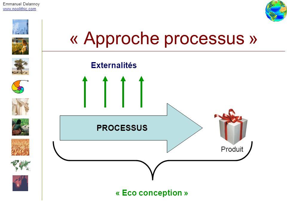 « Approche processus » Externalités PROCESSUS « Eco conception »