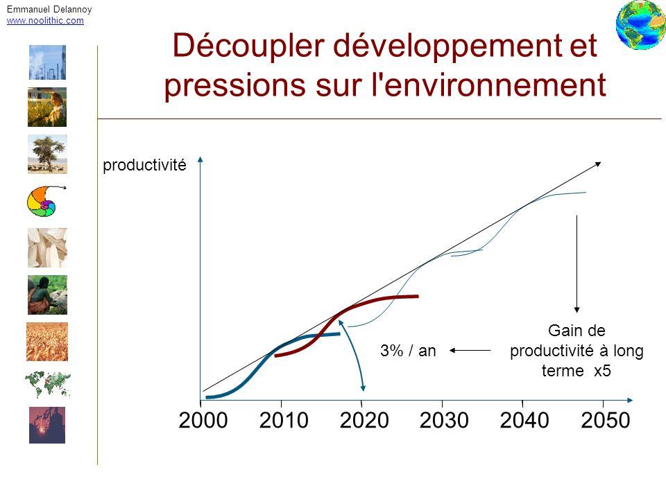Découpler développement et pressions sur l environnement