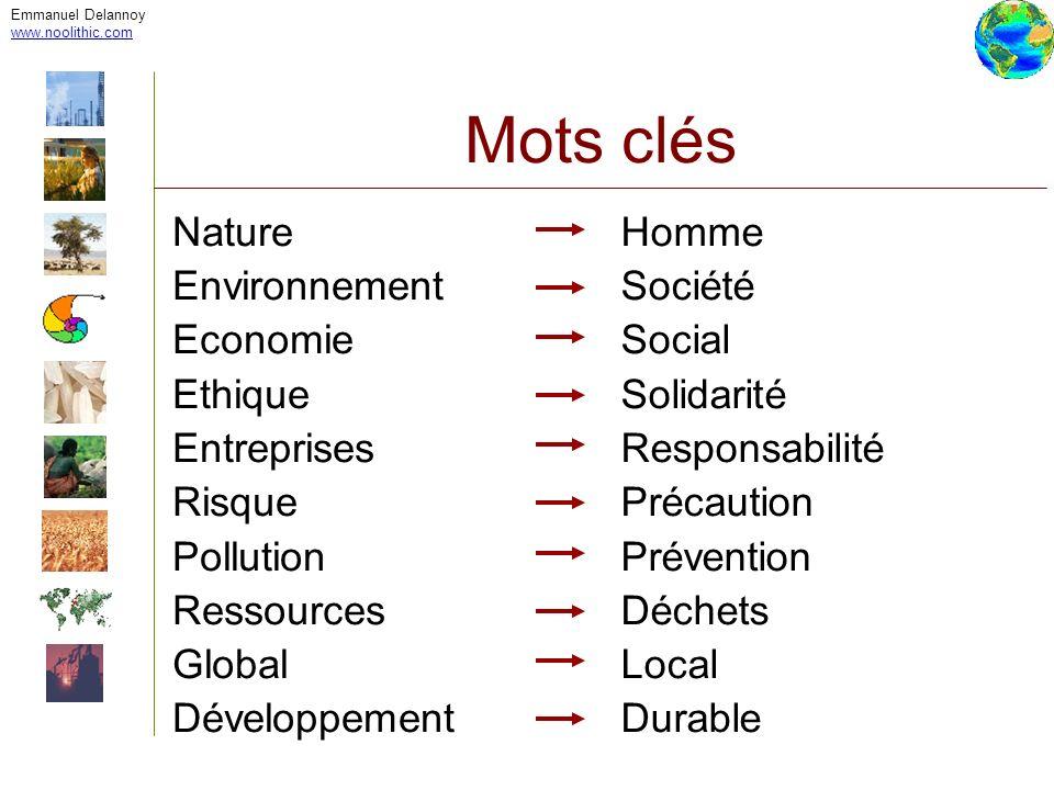 Mots clés Nature Environnement Economie Ethique Entreprises Risque