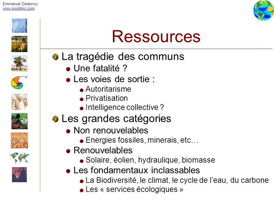 Ressources La tragédie des communs Les grandes catégories
