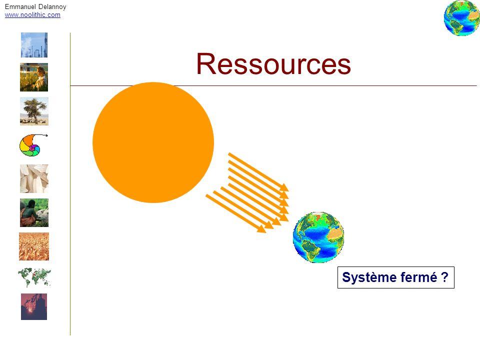 Emmanuel Delannoy www.noolithic.com Ressources Système fermé