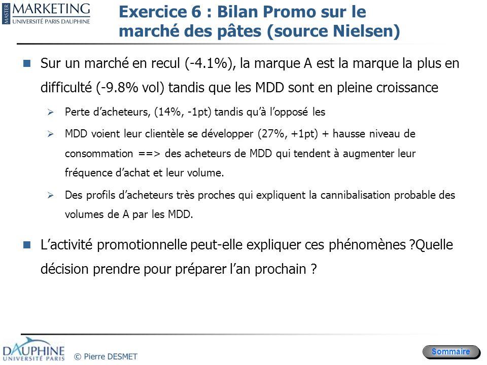 Exercice 6 : Bilan Promo sur le marché des pâtes (source Nielsen)