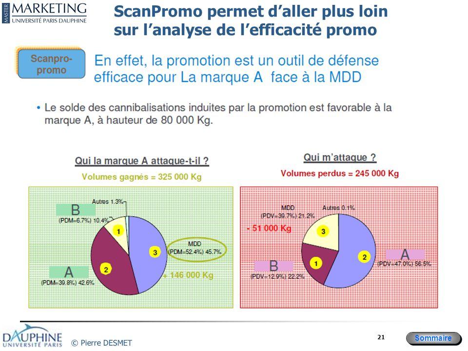 ScanPromo permet d'aller plus loin sur l'analyse de l'efficacité promo