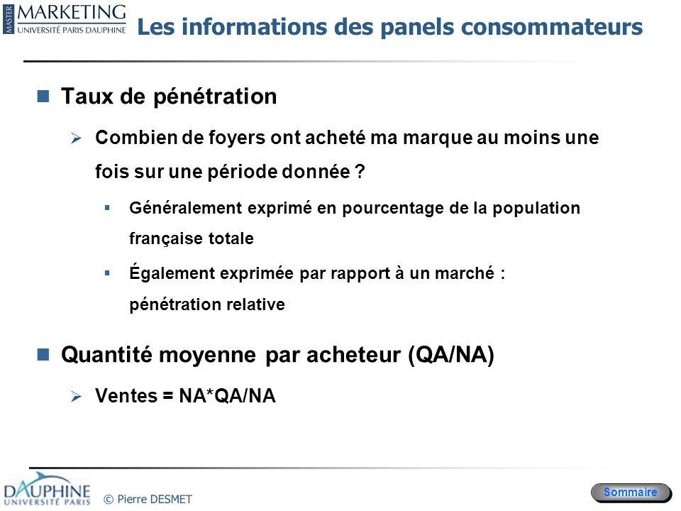 Les informations des panels consommateurs