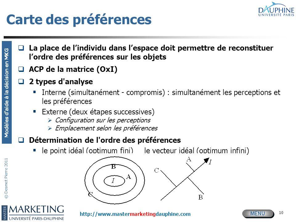 Carte des préférences La place de l'individu dans l'espace doit permettre de reconstituer l'ordre des préférences sur les objets.