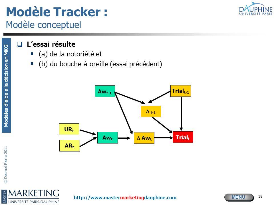 Modèle Tracker : Modèle conceptuel