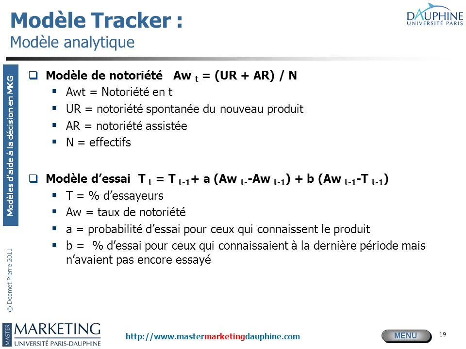 Modèle Tracker : Modèle analytique