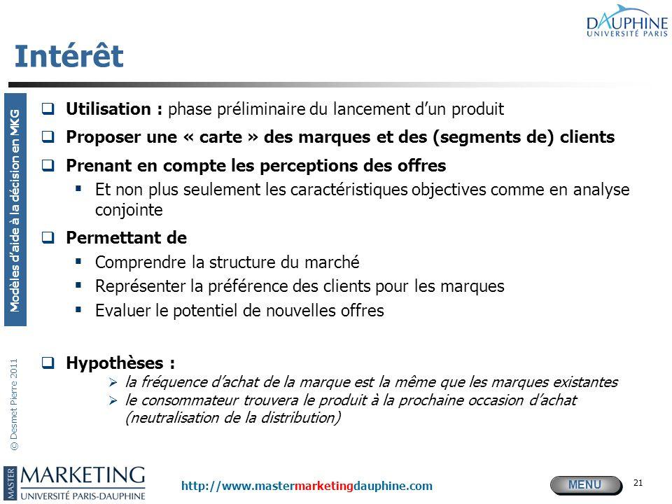 Intérêt Utilisation : phase préliminaire du lancement d'un produit