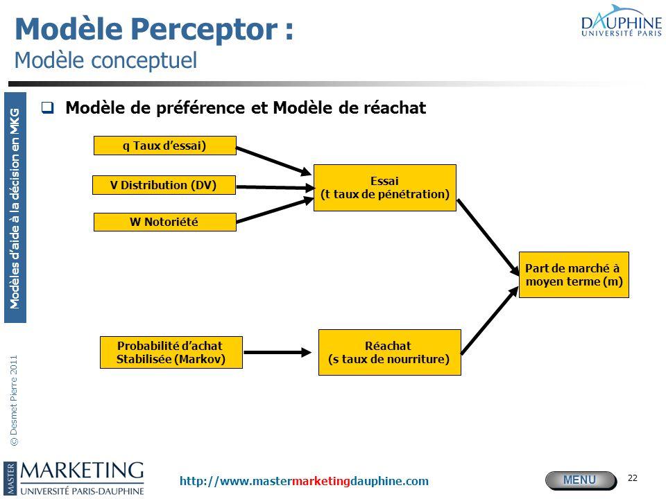 Modèle Perceptor : Modèle conceptuel