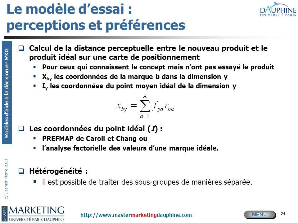 Le modèle d'essai : perceptions et préférences