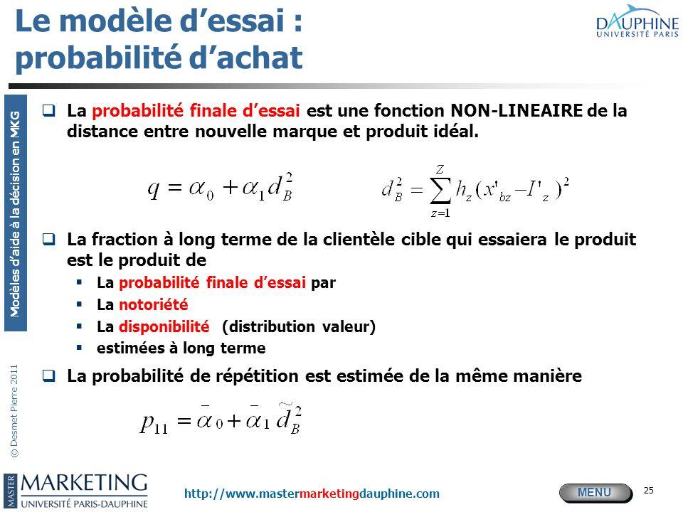 Le modèle d'essai : probabilité d'achat