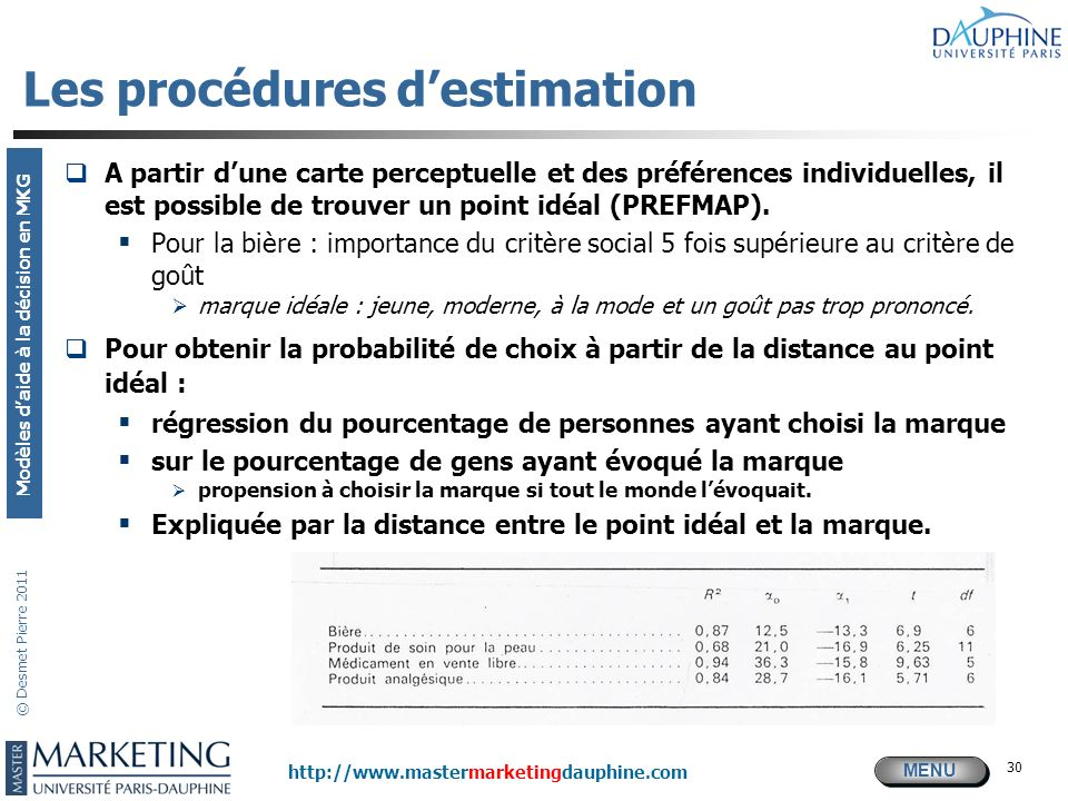 Les procédures d'estimation