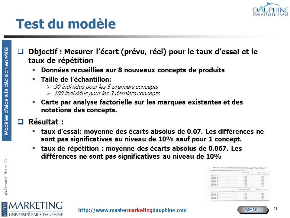 Test du modèle Objectif : Mesurer l'écart (prévu, réel) pour le taux d'essai et le taux de répétition.
