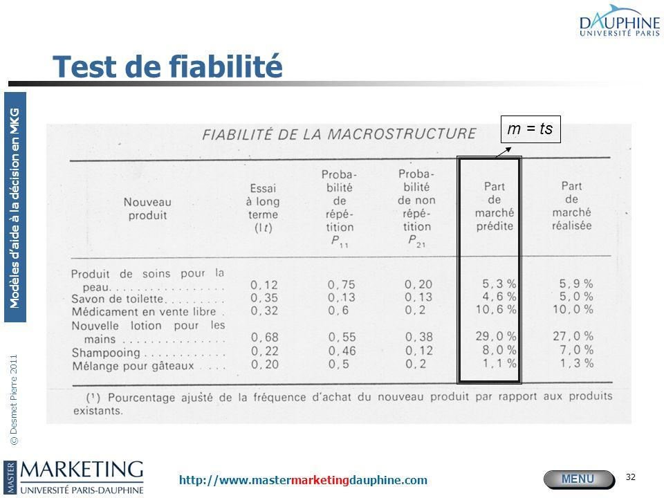 Test de fiabilité m = ts Part de marchée réalisée : observée sur un marché test