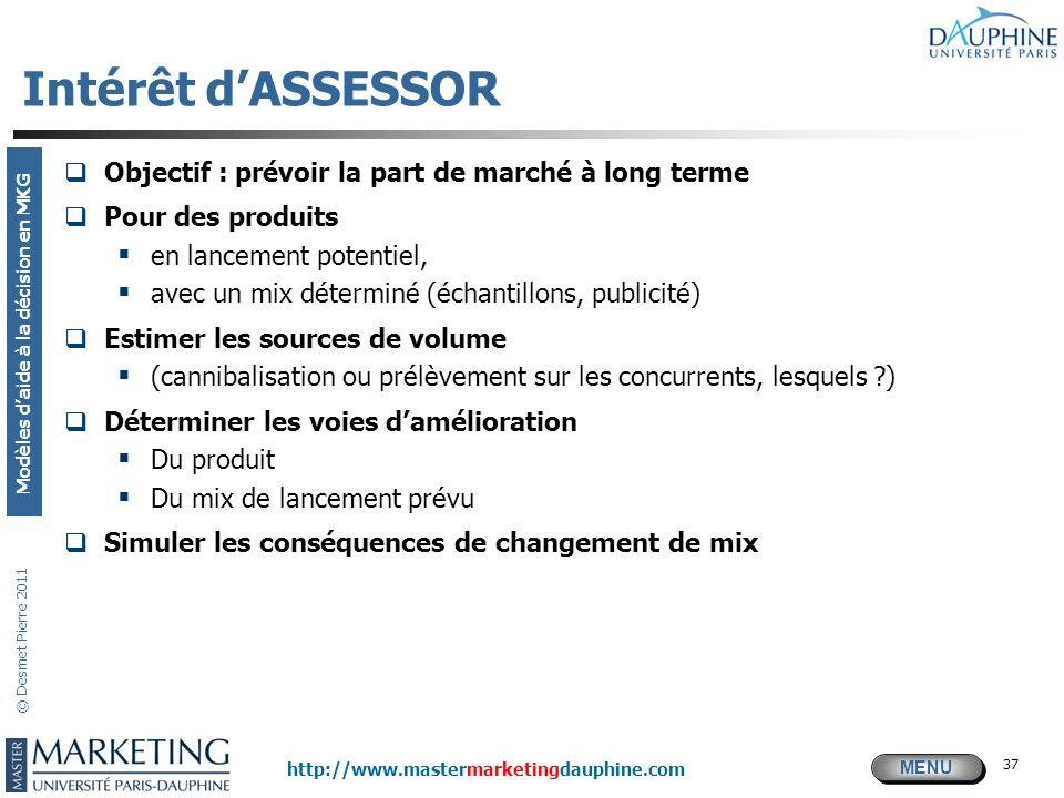 Intérêt d'ASSESSOR Objectif : prévoir la part de marché à long terme